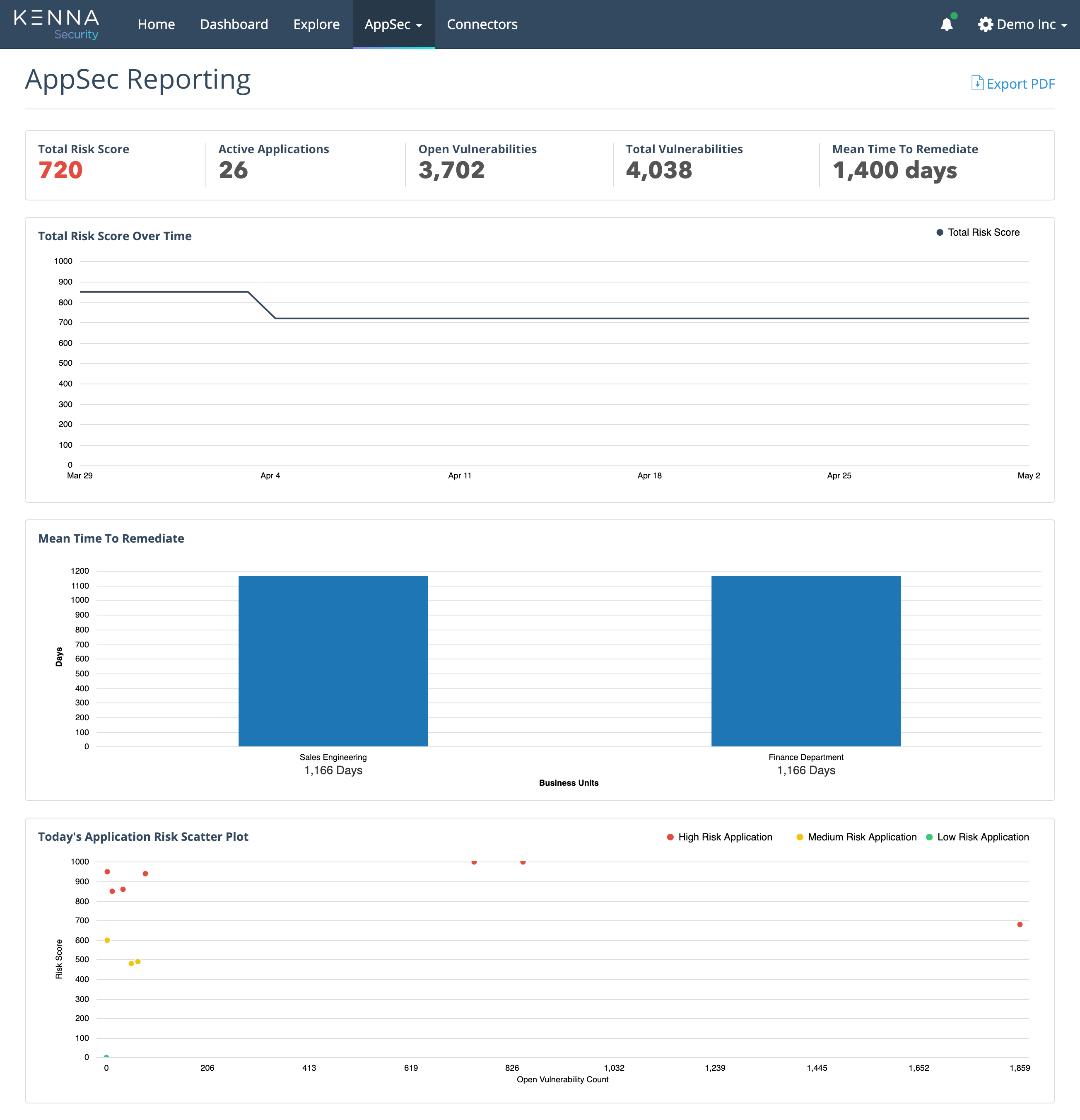 appsec_reporting.png